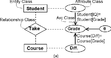 Figure 1 for Infinite Hidden Relational Models