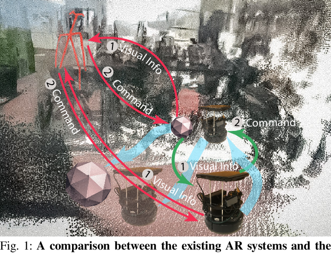 Figure 1 for Human-Robot Interaction in a Shared Augmented Reality Workspace