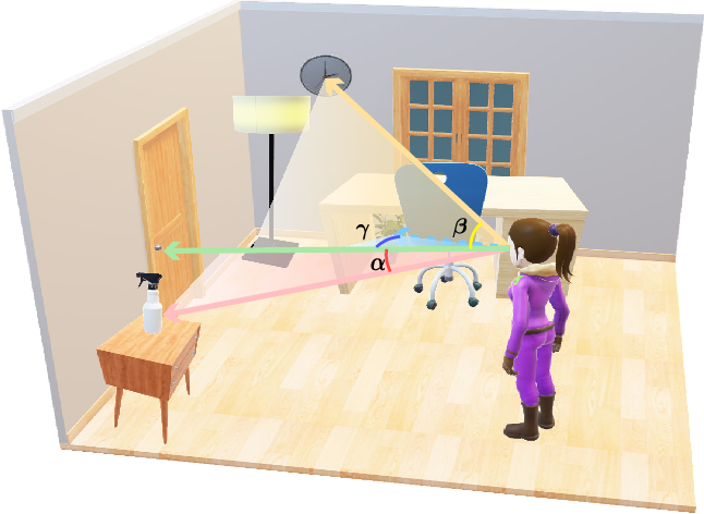 Figure 3 for Human-Robot Interaction in a Shared Augmented Reality Workspace