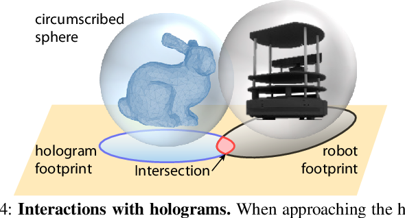 Figure 4 for Human-Robot Interaction in a Shared Augmented Reality Workspace