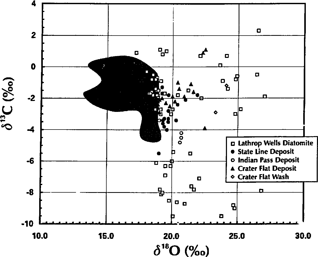 Figure 22 from SYNTHESIS OF GROUNDWATER DISCHARGE DEPOSITS