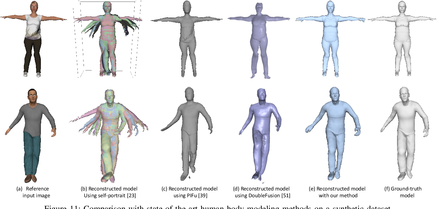 Figure 3 for SparseFusion: Dynamic Human Avatar Modeling from Sparse RGBD Images