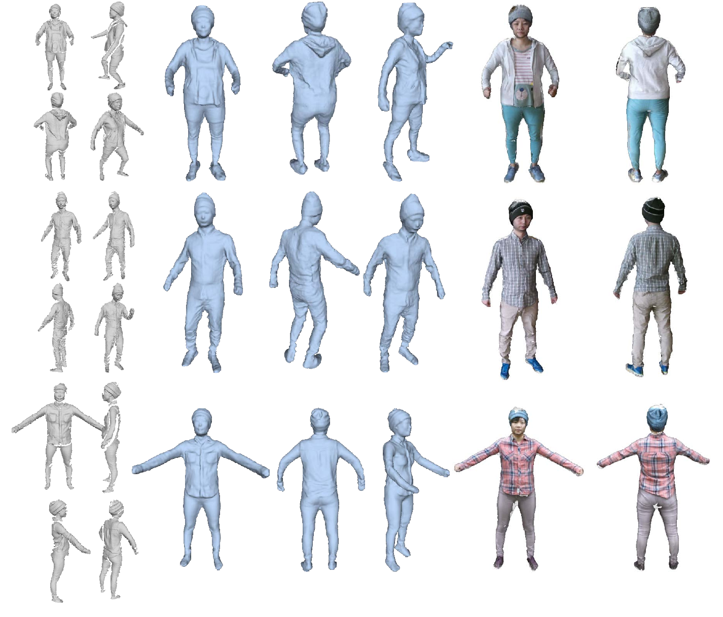 Figure 2 for SparseFusion: Dynamic Human Avatar Modeling from Sparse RGBD Images