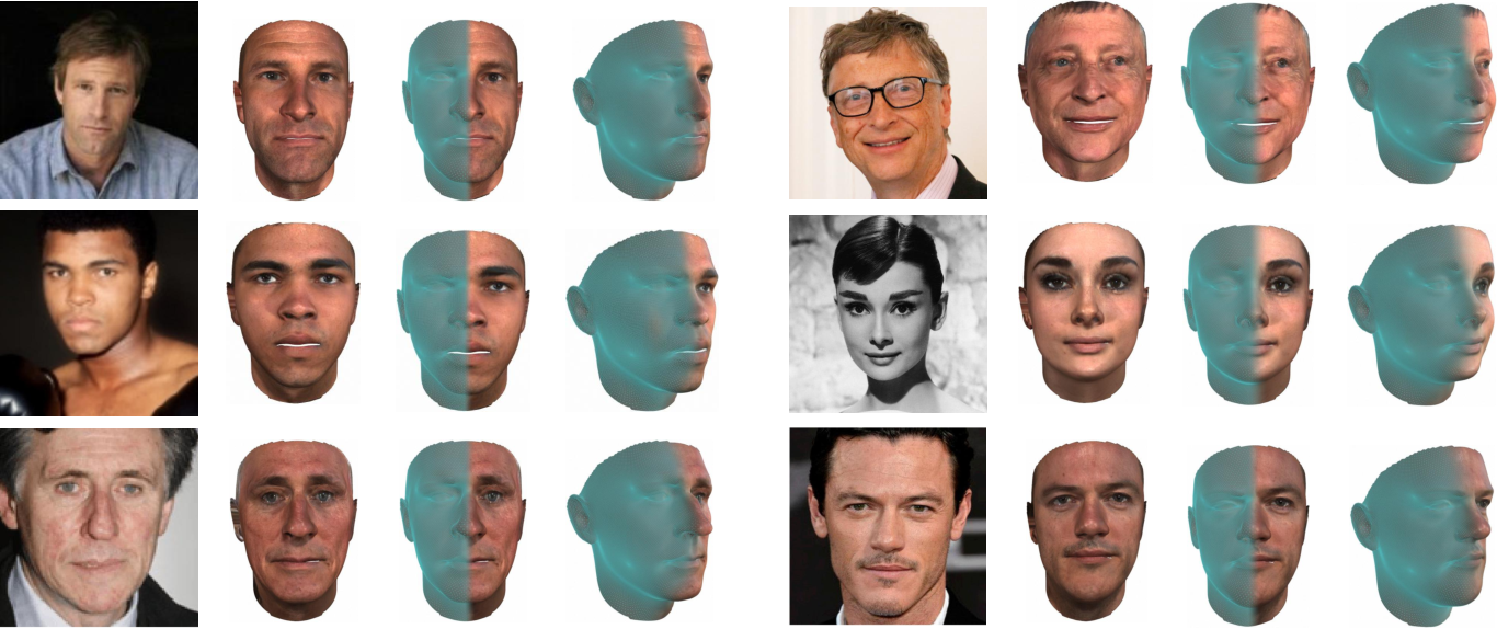 Figure 3 for GANFIT: Generative Adversarial Network Fitting for High Fidelity 3D Face Reconstruction