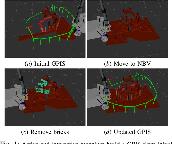 Figure 1 for Active and Interactive Mapping with Dynamic Gaussian ProcessImplicit Surfaces for Mobile Manipulators