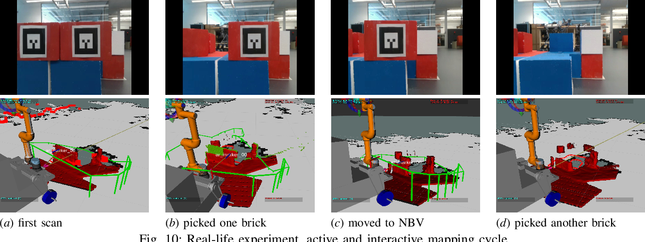 Figure 2 for Active and Interactive Mapping with Dynamic Gaussian ProcessImplicit Surfaces for Mobile Manipulators