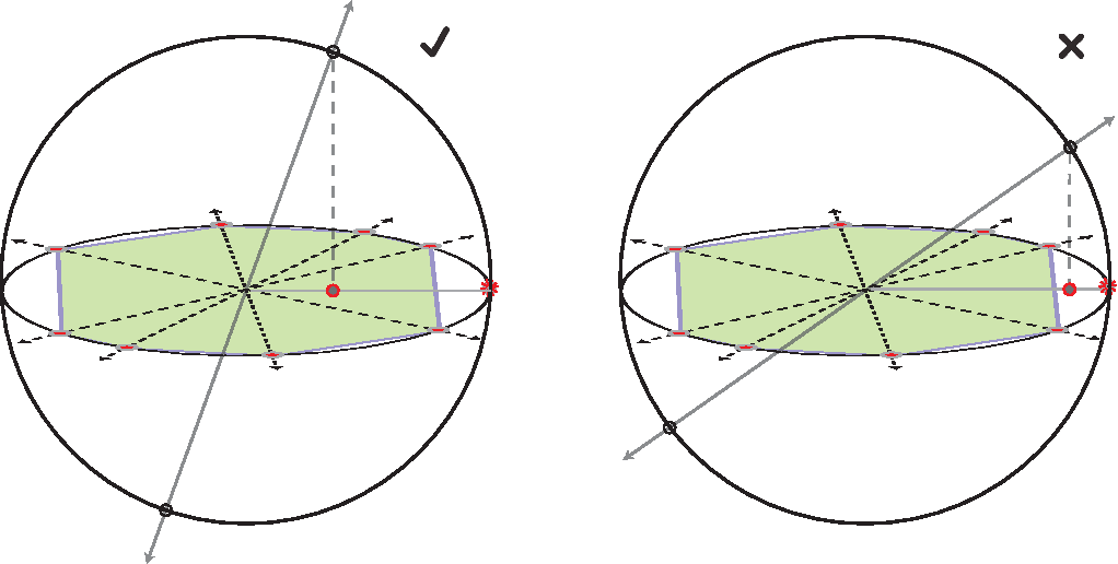 Figure 4 for Greedy Feature Selection for Subspace Clustering