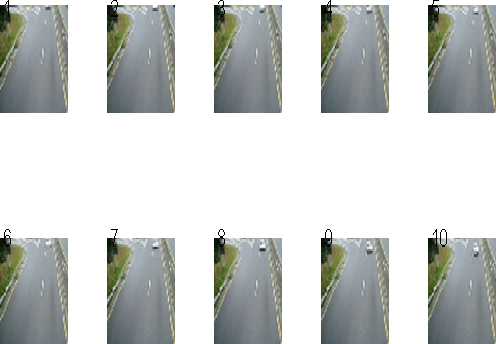 Fig 2 a) GOP from 1 to 10 from video viptraffic.avi