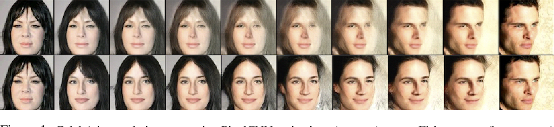 Figure 1 for Natural Image Manipulation for Autoregressive Models Using Fisher Scores