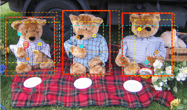 Figure 3 for Dive Deeper Into Box for Object Detection