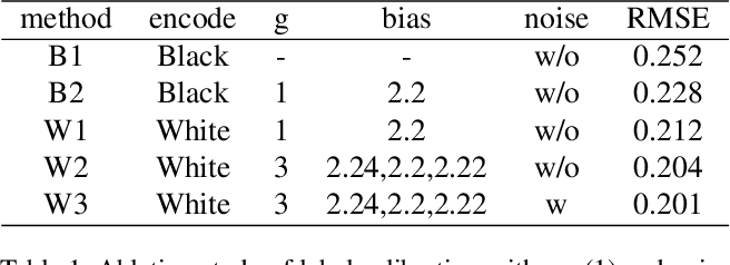 Figure 2 for Cascade Bagging for Accuracy Prediction with Few Training Samples