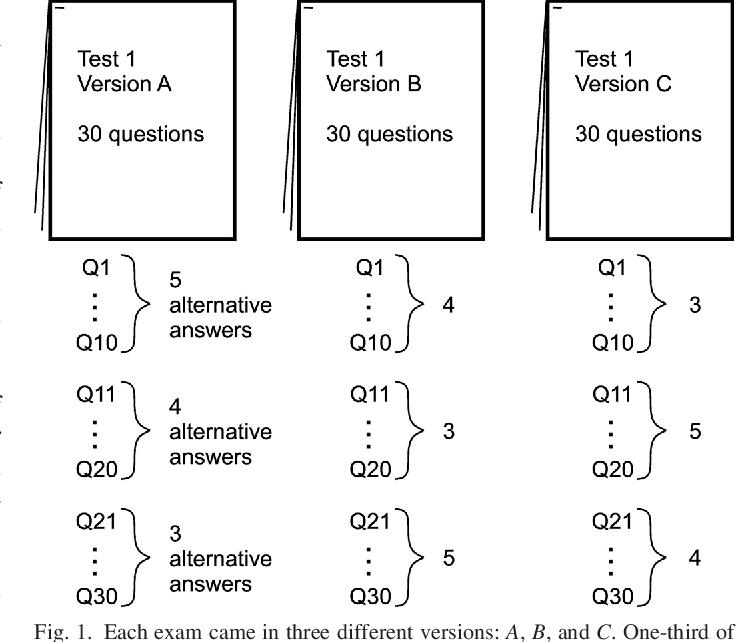 PDF] Item statistics derived from three-option versions of