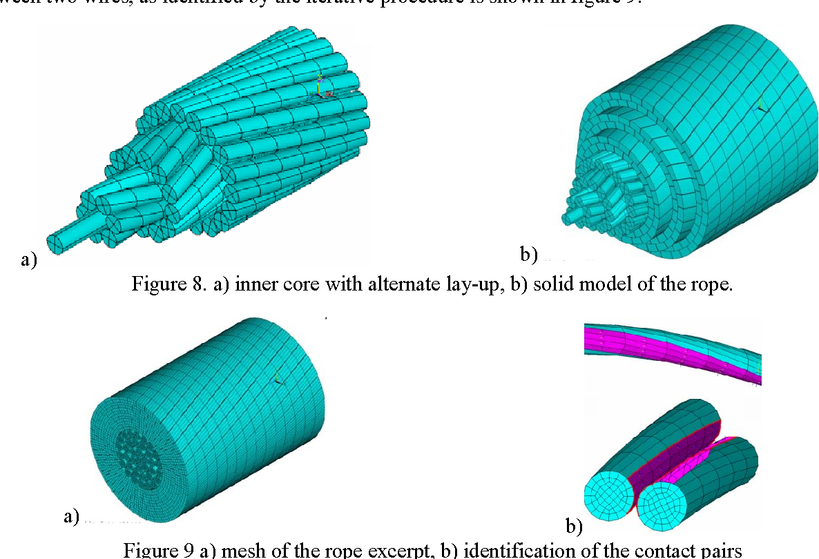 Figure 2 from Structural behaviour of steel ropes subjected to heavy ...