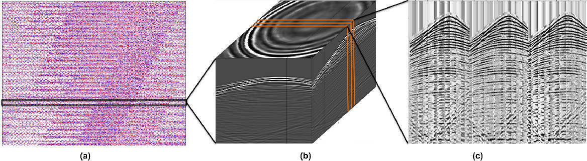 Figure 1 for Beating level-set methods for 3D seismic data interpolation: a primal-dual alternating approach