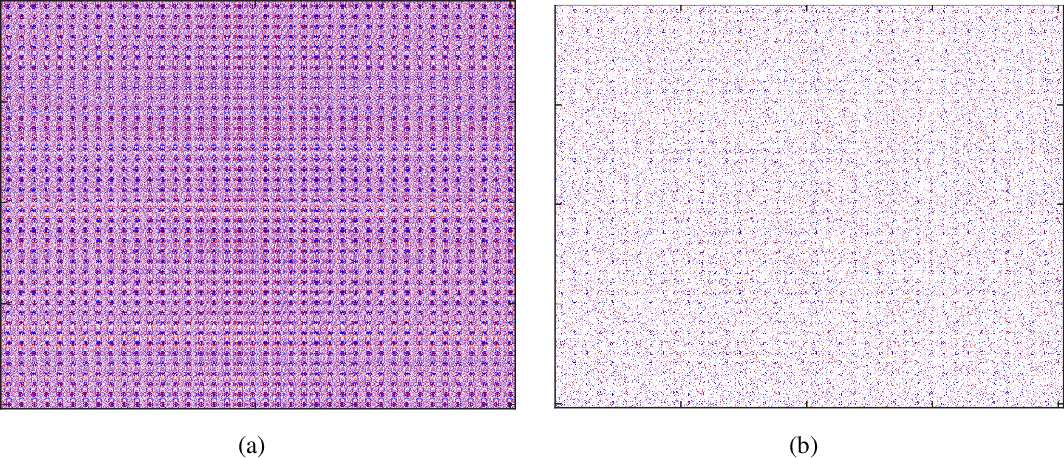Figure 4 for Beating level-set methods for 3D seismic data interpolation: a primal-dual alternating approach