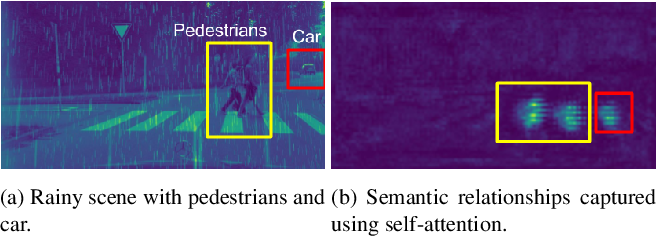 Figure 3 for SAfE: Self-Attention Based Unsupervised Road Safety Classification in Hazardous Environments