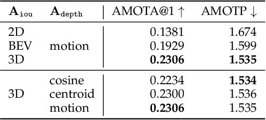 Figure 4 for Monocular Quasi-Dense 3D Object Tracking