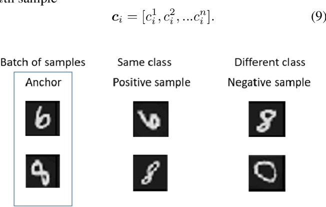 Figure 3 for Contrastive ACE: Domain Generalization Through Alignment of Causal Mechanisms