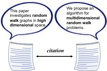 Figure 1 for Improved Semantic-Aware Network Embedding with Fine-Grained Word Alignment