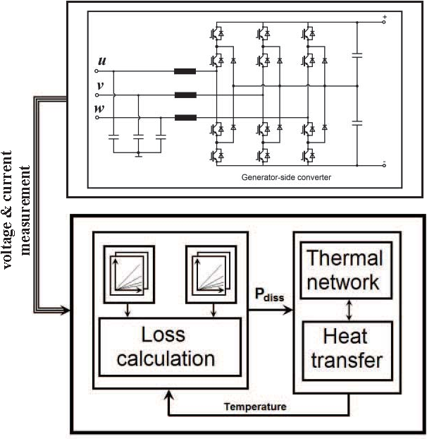 Figure 1 from Electrothermal model of IGBT three-level