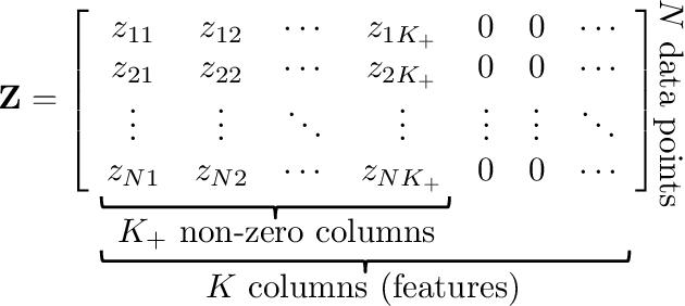 Figure 1 for Bayesian nonparametric comorbidity analysis of psychiatric disorders