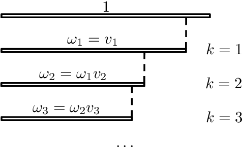 Figure 3 for Bayesian nonparametric comorbidity analysis of psychiatric disorders