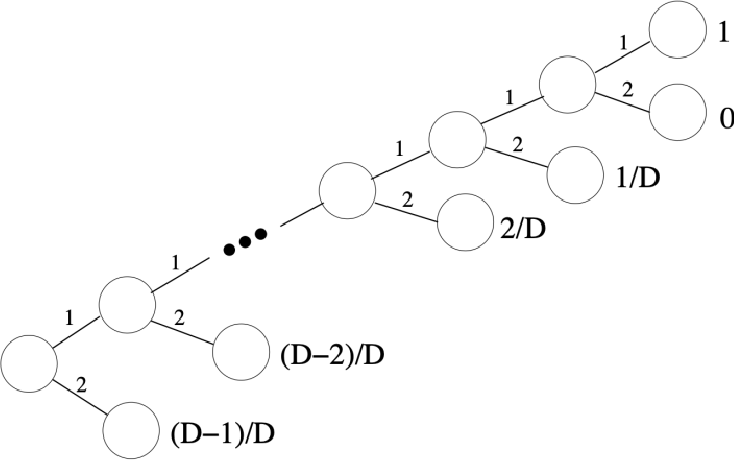 Figure 4 for Active Tree Search in Large POMDPs