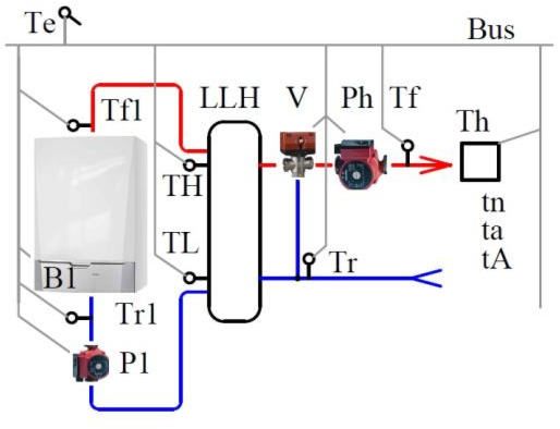 Heating efficiency with multiple boilers. Case study for single, two ...
