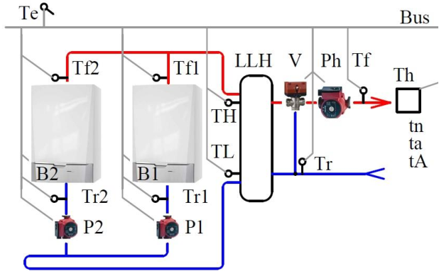 Figure 2 from Heating efficiency with multiple boilers. Case study ...