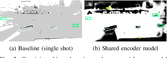 Figure 2 for Learned Enrichment of Top-View Grid Maps Improves Object Detection