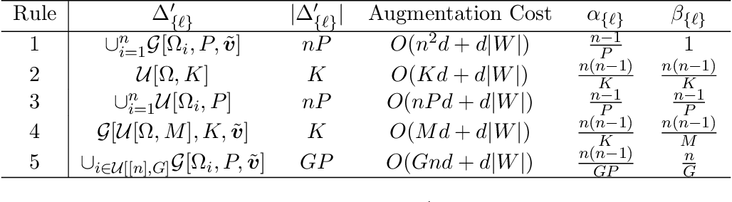 Figure 1 for Multivariate Convex Regression at Scale