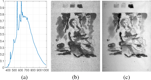 Figure 1 for Hyper-Hue and EMAP on Hyperspectral Images for Supervised Layer Decomposition of Old Master Drawings