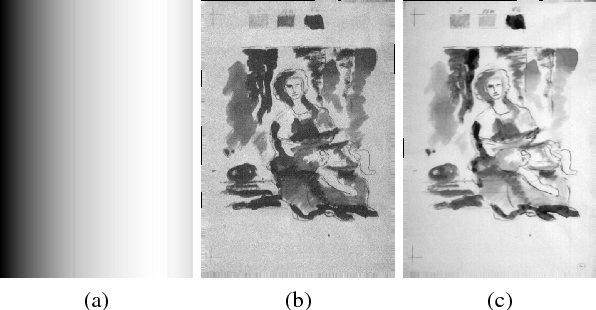 Figure 2 for Hyper-Hue and EMAP on Hyperspectral Images for Supervised Layer Decomposition of Old Master Drawings