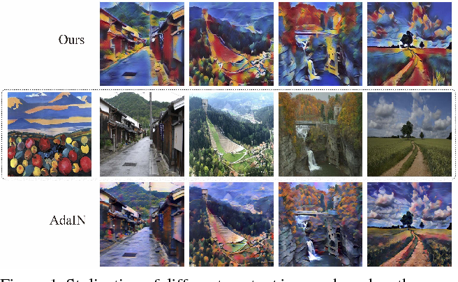 Figure 1 for Pair-wise Exchangeable Feature Extraction for Arbitrary Style Transfer
