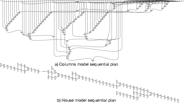 Figure 4 for String Diagrams for Assembly Planning