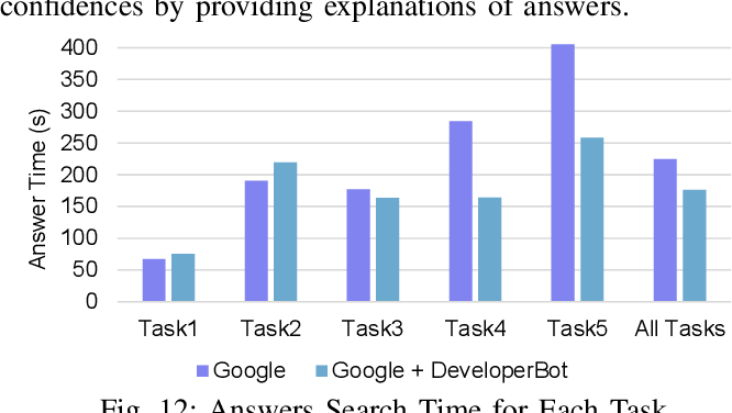 Figure 4 for Brain-inspired Search Engine Assistant based on Knowledge Graph