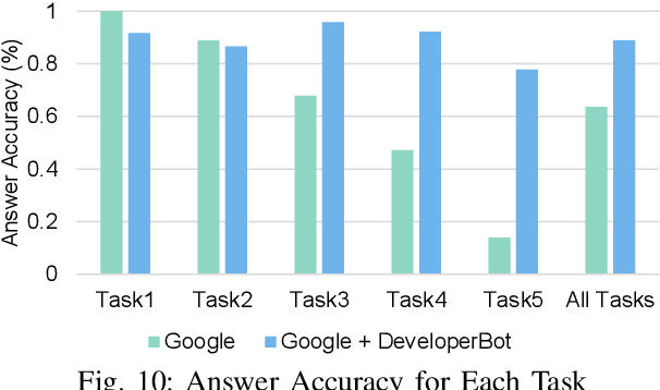 Figure 2 for Brain-inspired Search Engine Assistant based on Knowledge Graph