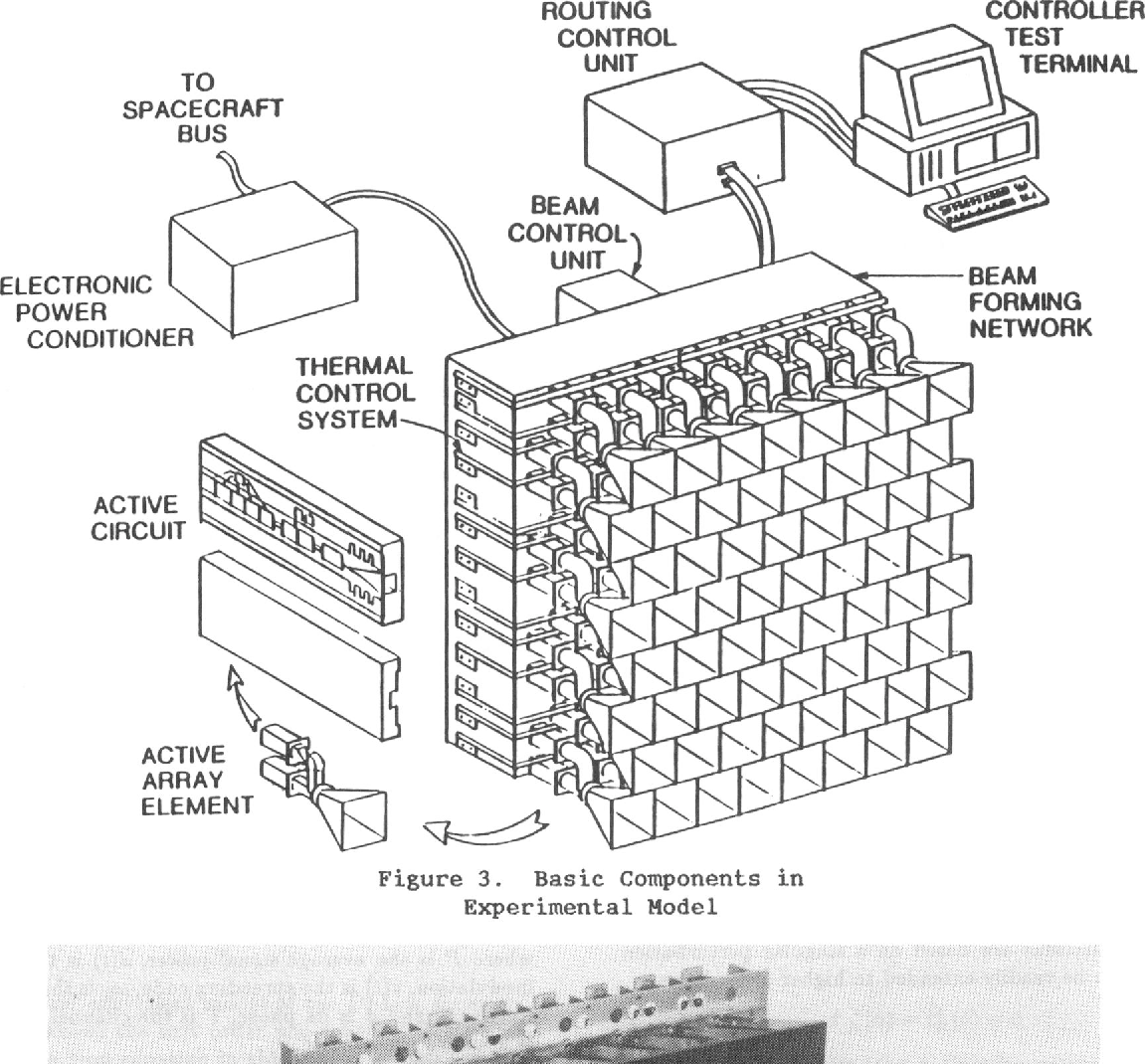 Figure 3 from Multibeam Active Phased Array System Configurations