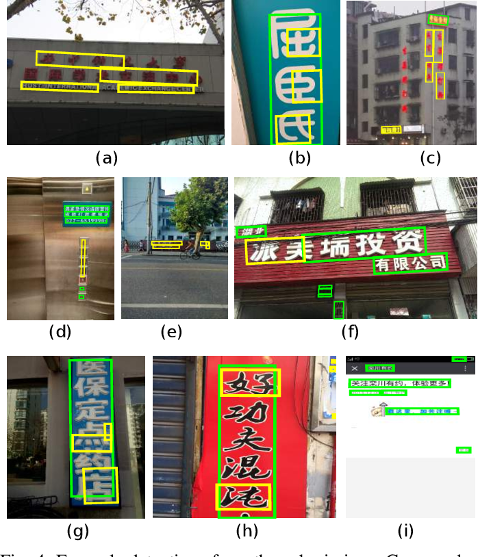 Figure 4 for ICDAR2017 Competition on Reading Chinese Text in the Wild (RCTW-17)