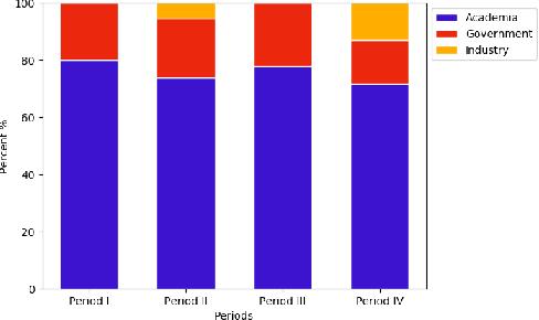 Figure 3 for About Face: A Survey of Facial Recognition Evaluation