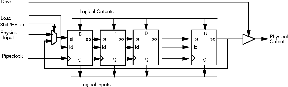 PDF] Emulation of a Sparc Microprocessor with the MIT Virtual Wires