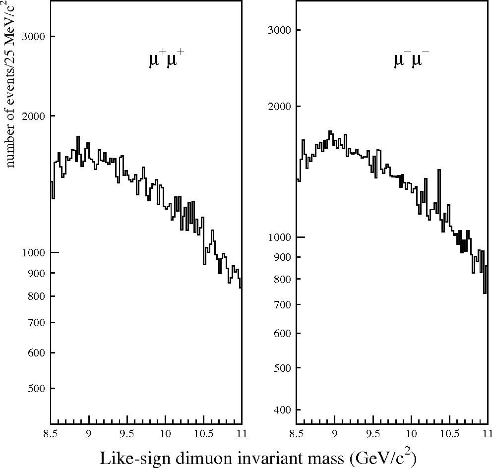 Figure 10: Like-sign dimuon mass spectra obtained with Pb beam in one month LS++ (left), LS-- (right).