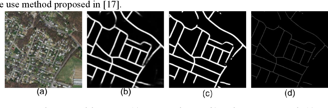 Figure 1 for Road-network-based Rapid Geolocalization