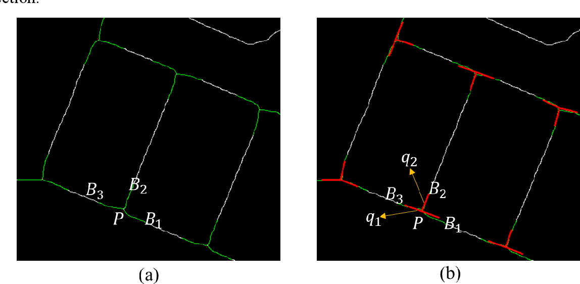 Figure 3 for Road-network-based Rapid Geolocalization