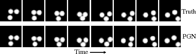 Figure 2 for Unsupervised Learning of Visual Structure using Predictive Generative Networks