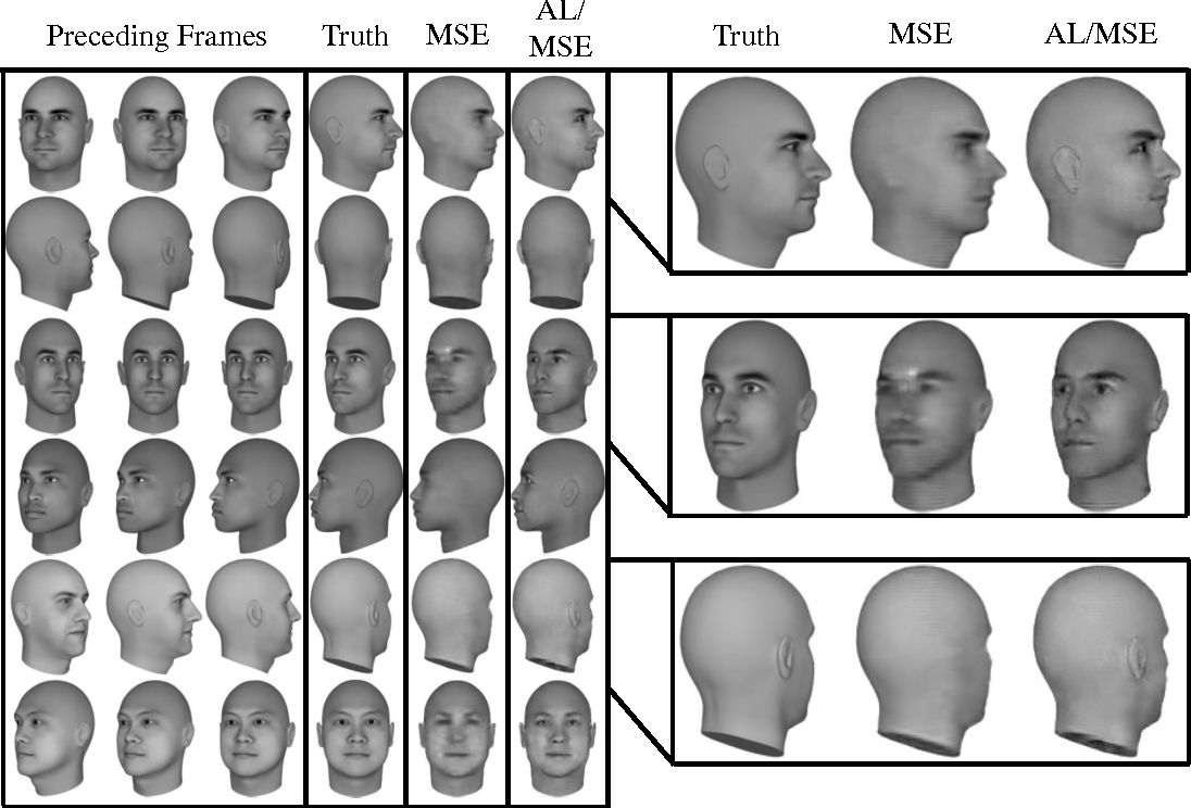 Figure 4 for Unsupervised Learning of Visual Structure using Predictive Generative Networks