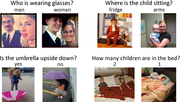 Figure 1 for Making the V in VQA Matter: Elevating the Role of Image Understanding in Visual Question Answering
