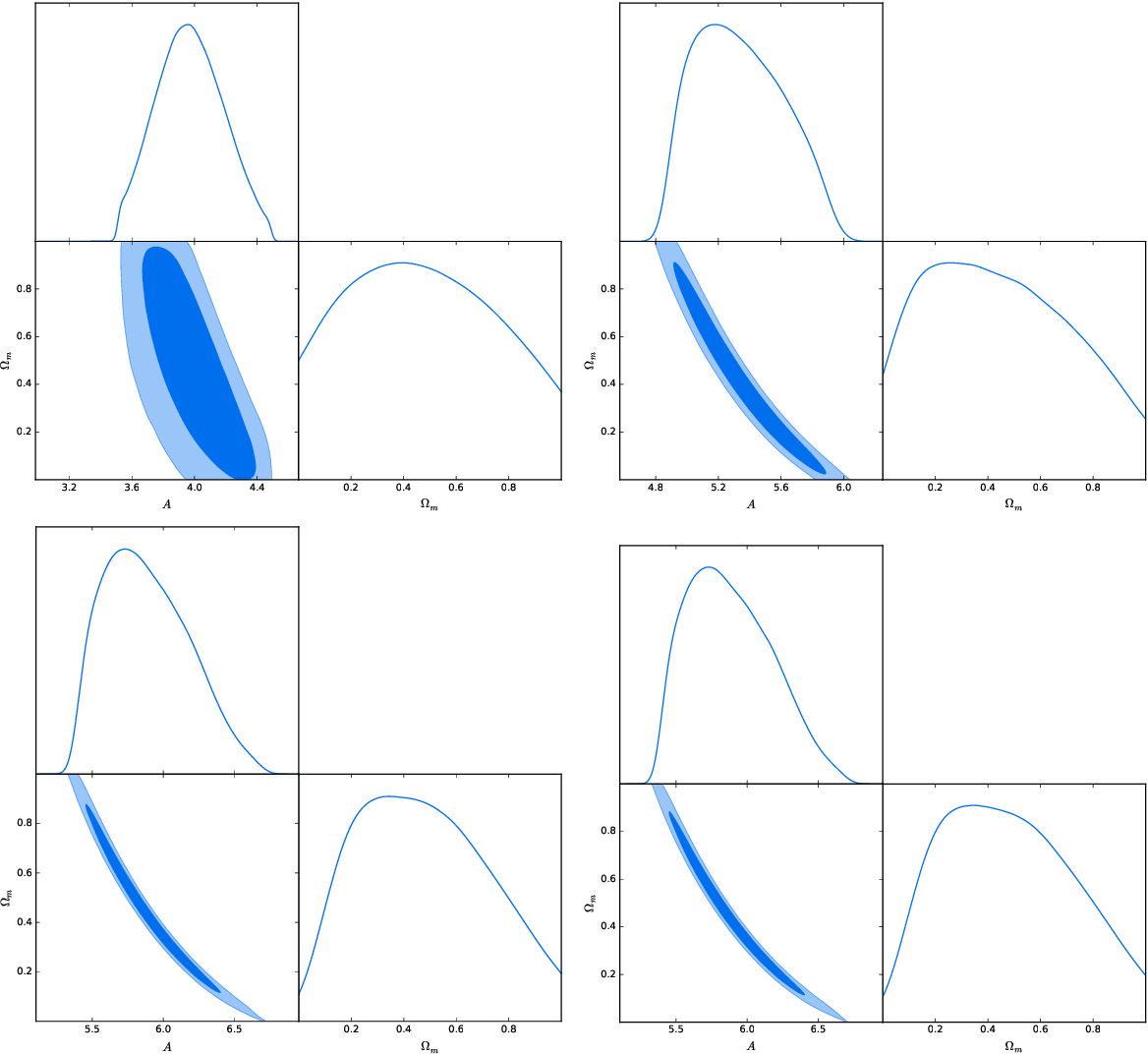 Figure 6 from Gravitational wave source counts at high redshift and