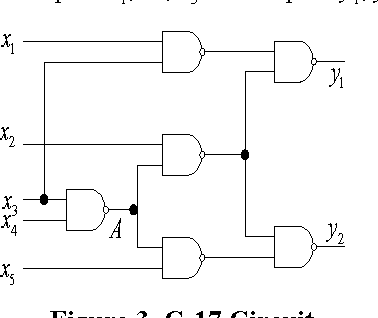 A method for logic circuit test generation based on boolean partial figure 3 ccuart Image collections