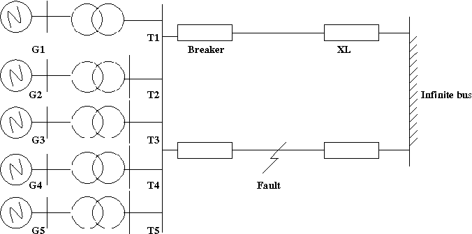 Fig. 2. Example system containing five generators connecting to the same bus terminal